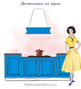 Фартук из плитки: новые идеи для вашей кухни. Часть вторая