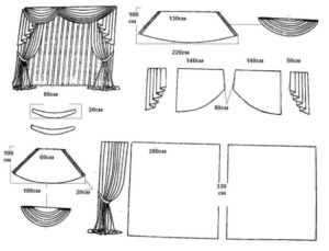 Занавески на кухню: короткие, своими руками, как сшить шторы на кухню с выкройками