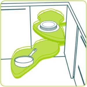 Купить мебельную фурнитуру Inoxa | Интернет-Магазин