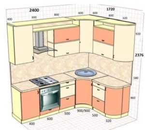 Стандартные размеры фасадов для кухни: таблица размеров